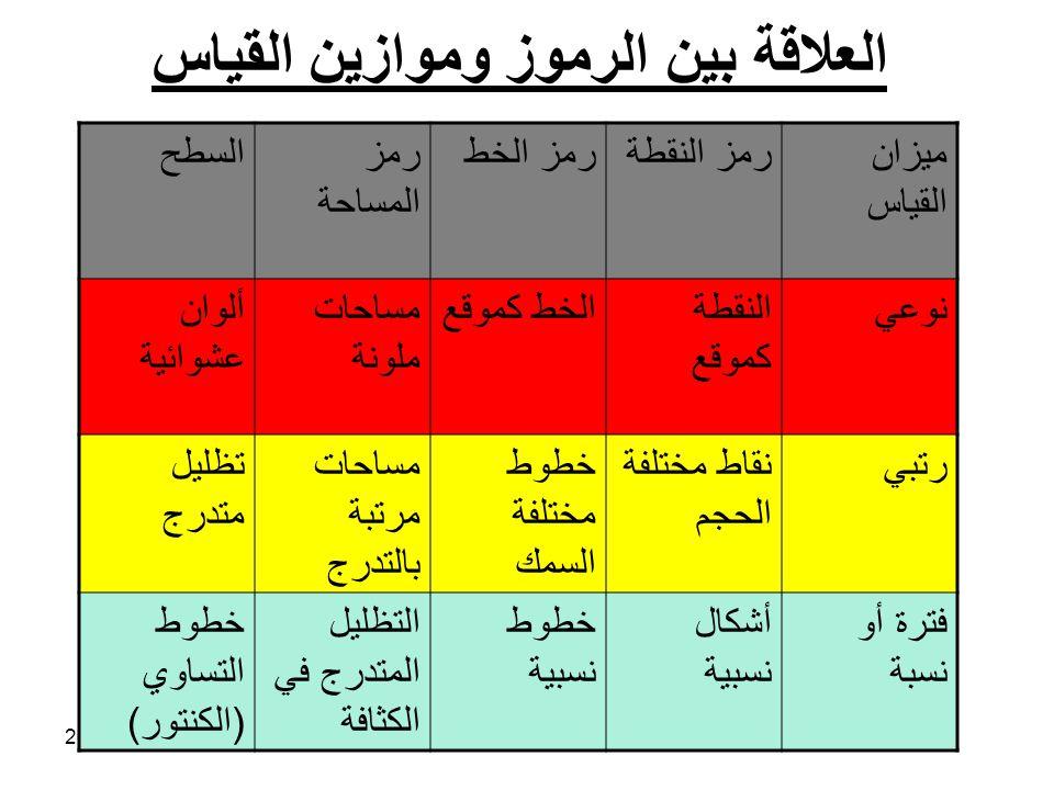 الألوان رموز الأزرار في صفحة ويب