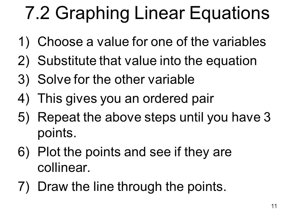 By Drawing The Line Y On The Grid Solve The Equations : Chapter graphing linear equations ppt download