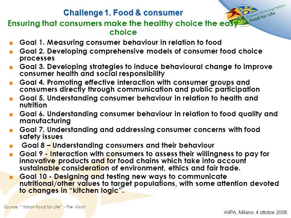 Challenge 1. Food & consumer