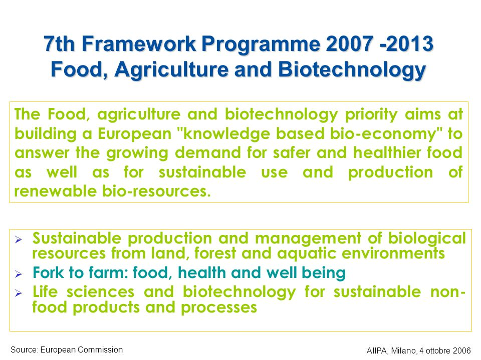 7th Framework Programme 2007 -2013 Food, Agriculture and Biotechnology