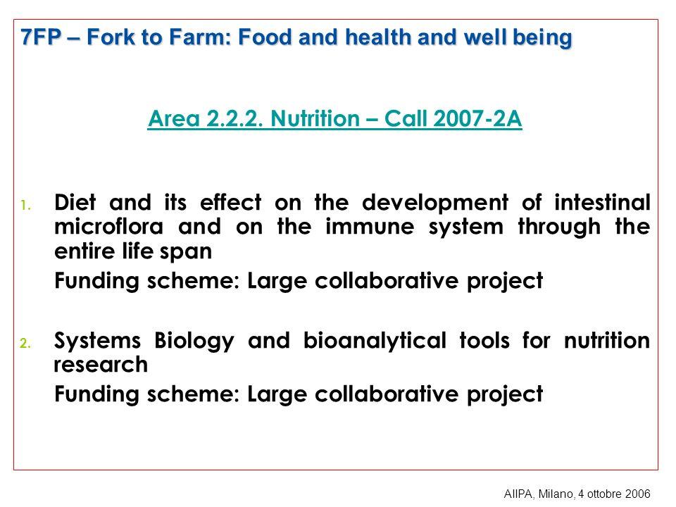 Area 2.2.2. Nutrition – Call 2007-2A