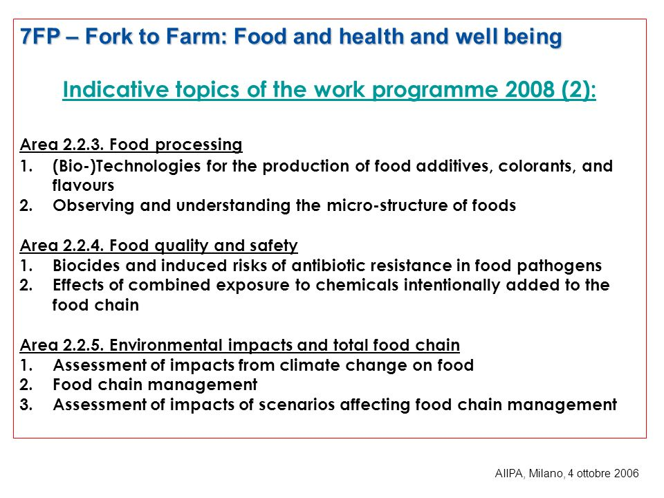 Indicative topics of the work programme 2008 (2):
