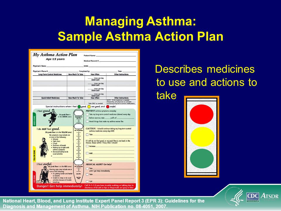 Managing Asthma: Sample Asthma Action Plan