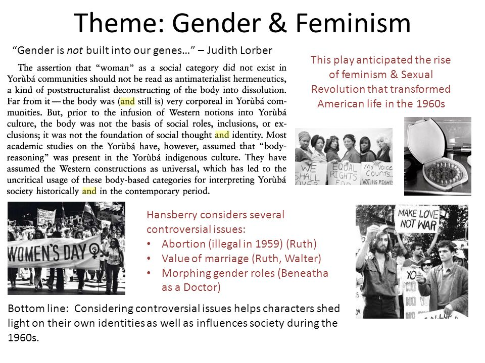 gender roles intro From pre-school level onwards, many schools use teaching methods that  counteract traditional gender patterns and gender roles the aim is to.
