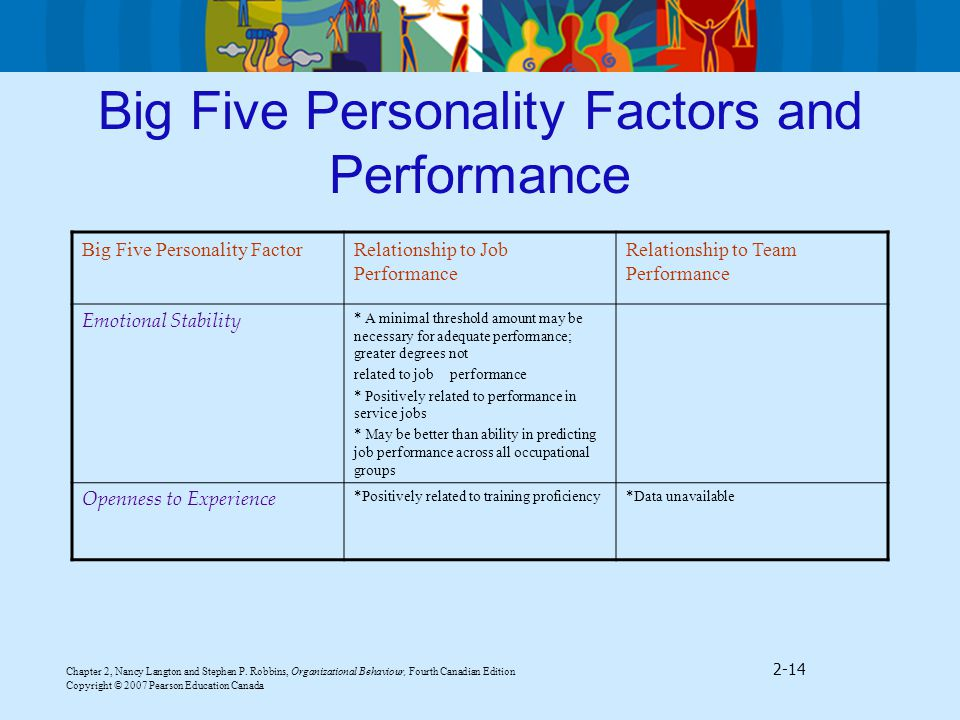 personality and job performance the big Numerous studies demonstrated that personality traits under the theoretical  framework of big five personality could predict job performance, meanwhile.