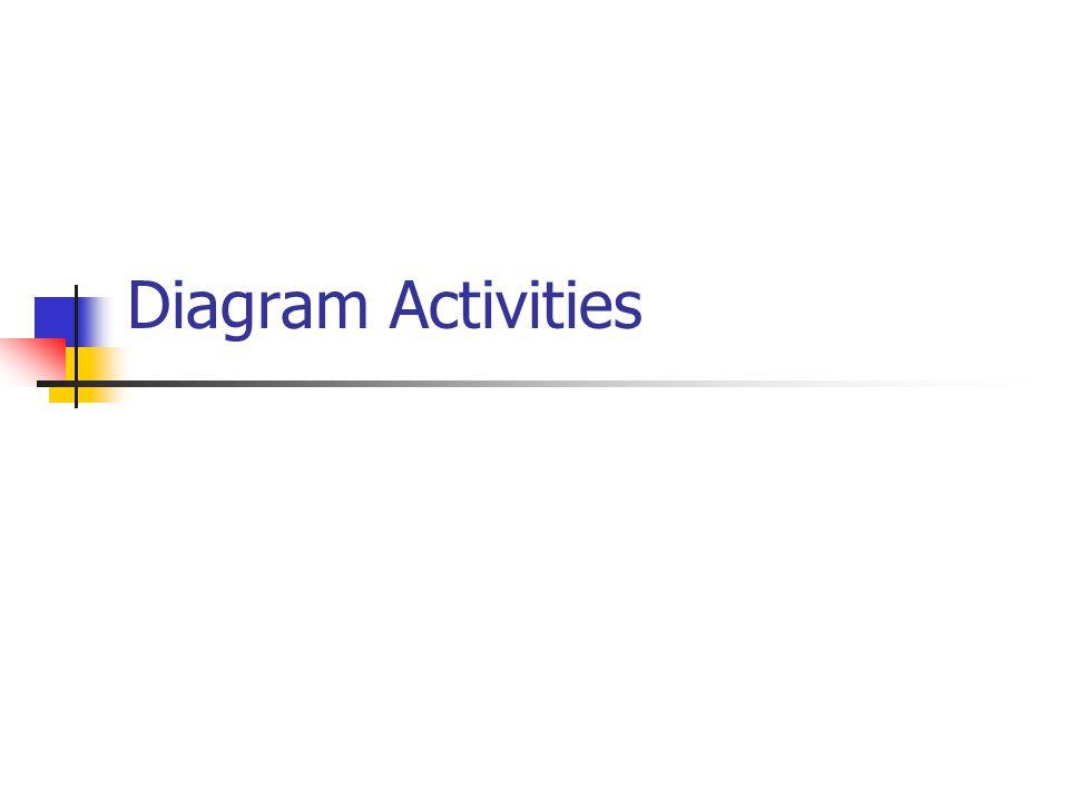 Diagram Activities