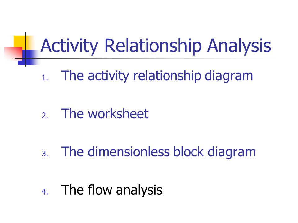 Activity Relationship Analysis