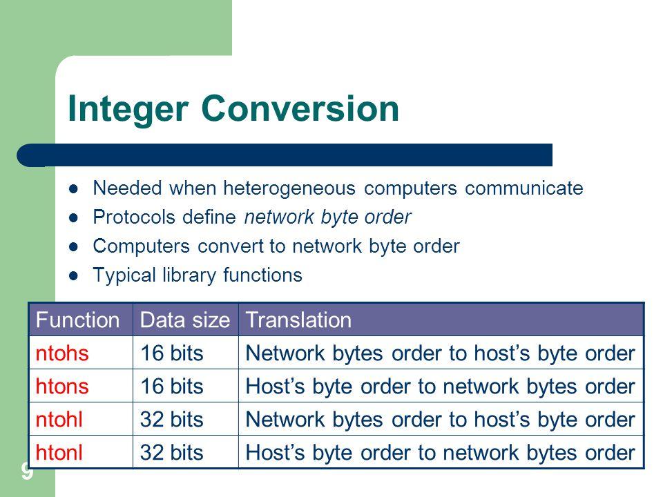 Data Bytes Conversion