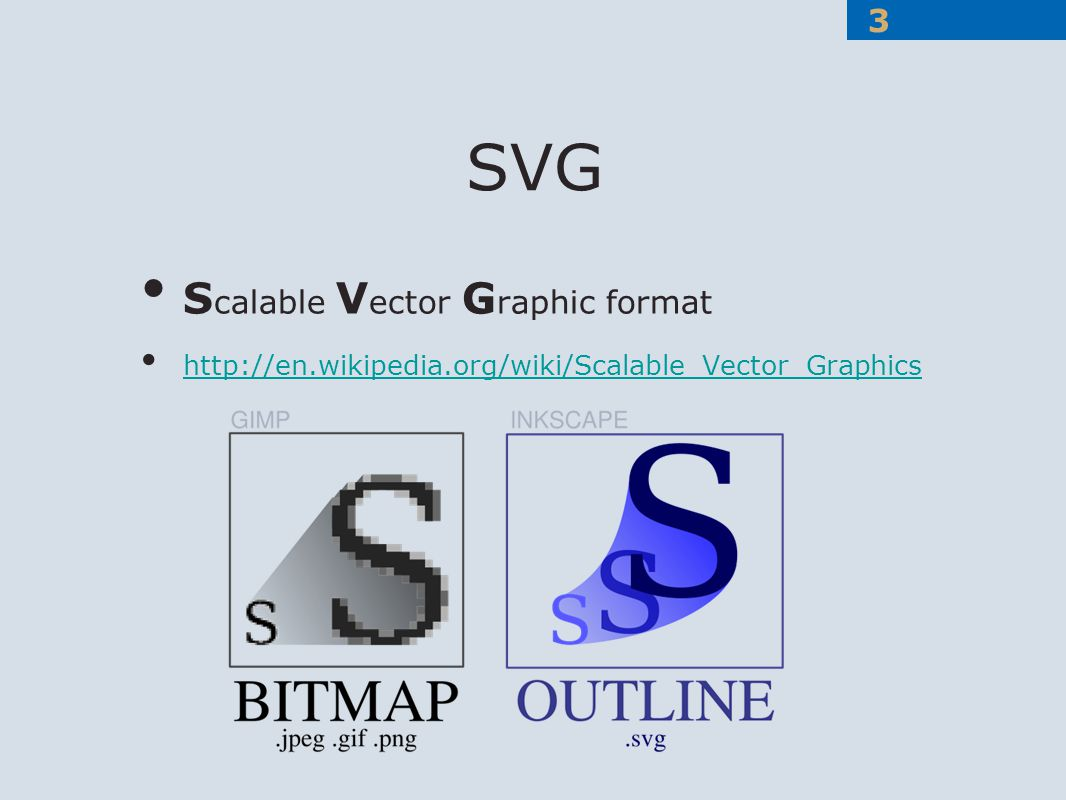 Introduction To Computer Graphics Ppt Download