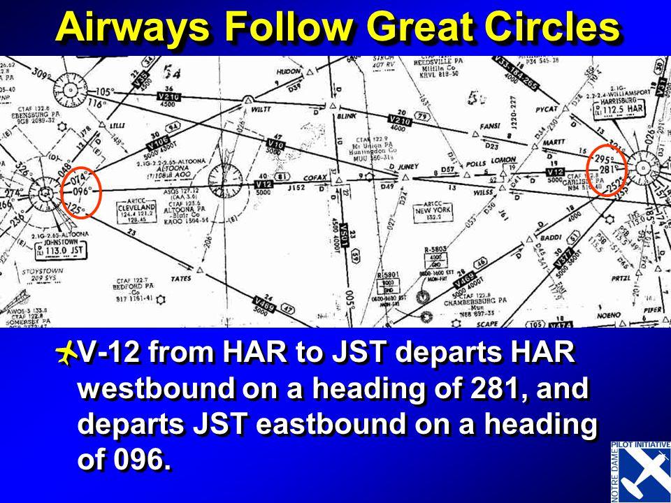 Airways Follow Great Circles