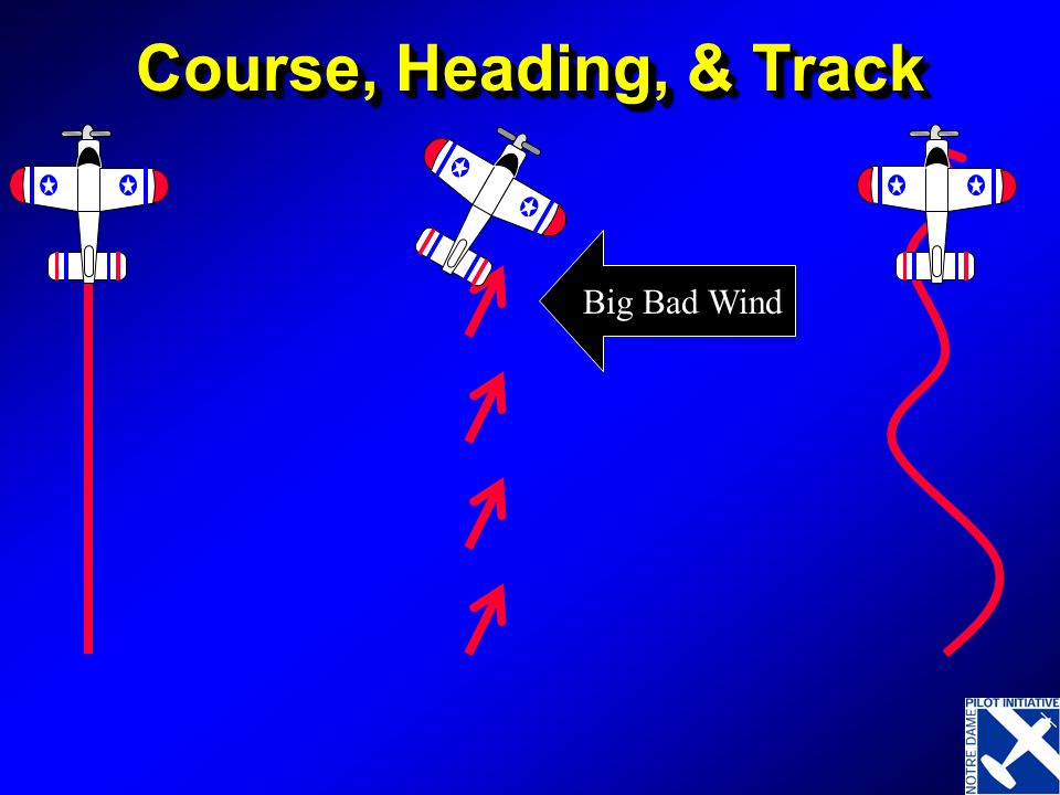Course, Heading, & Track Big Bad Wind End of animation