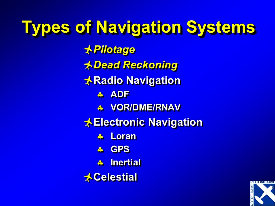 Types of Navigation Systems