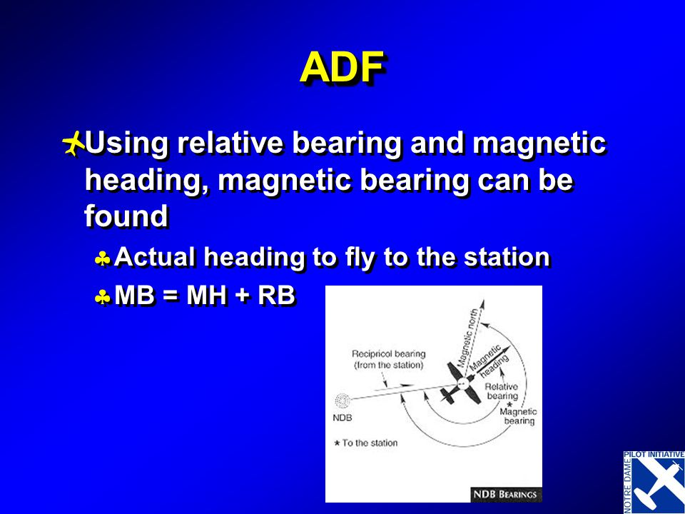 ADF Using relative bearing and magnetic heading, magnetic bearing can be found. Actual heading to fly to the station.