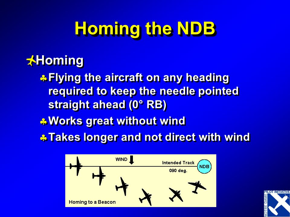 Homing the NDB Homing. Flying the aircraft on any heading required to keep the needle pointed straight ahead (0° RB)