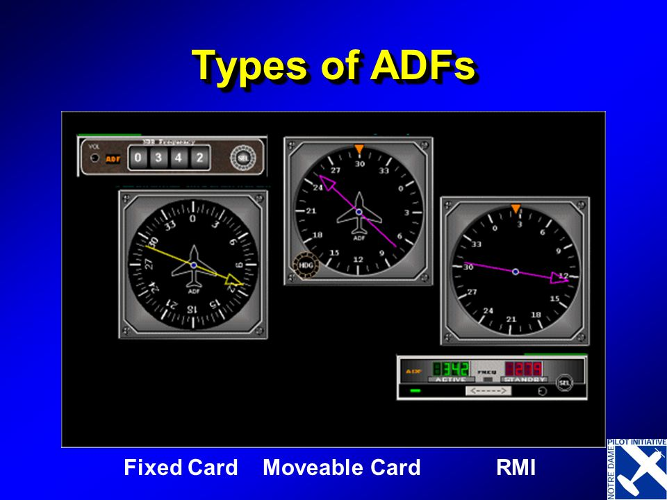 Types of ADFs Fixed Card Moveable Card RMI