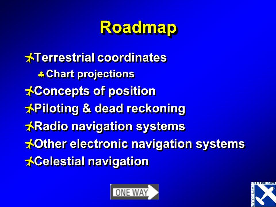 Roadmap Terrestrial coordinates Concepts of position