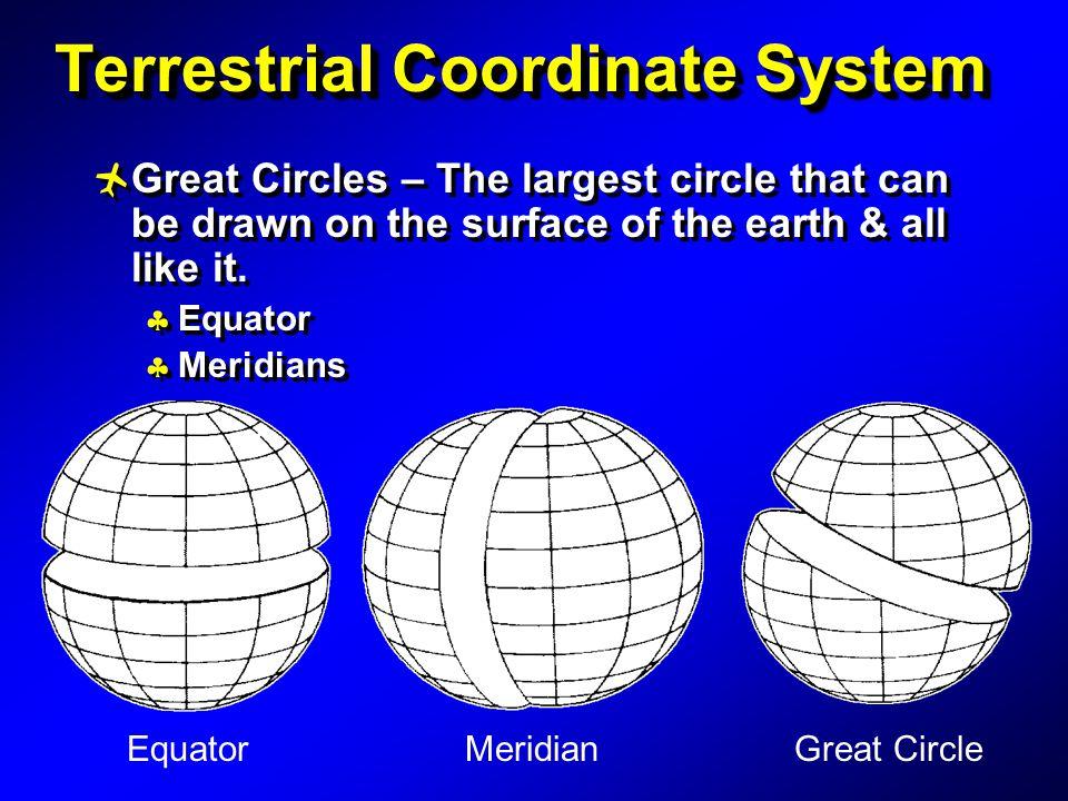 Terrestrial Coordinate System