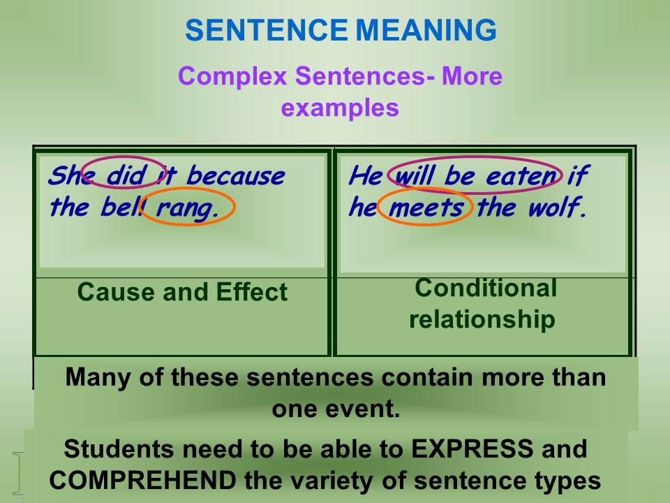 cause and effect sentence examples Examples of cause and effect show how one thing can affect another cause and effect examples in sentences when water is heated, the molecules move quickly, therefore the water boils.