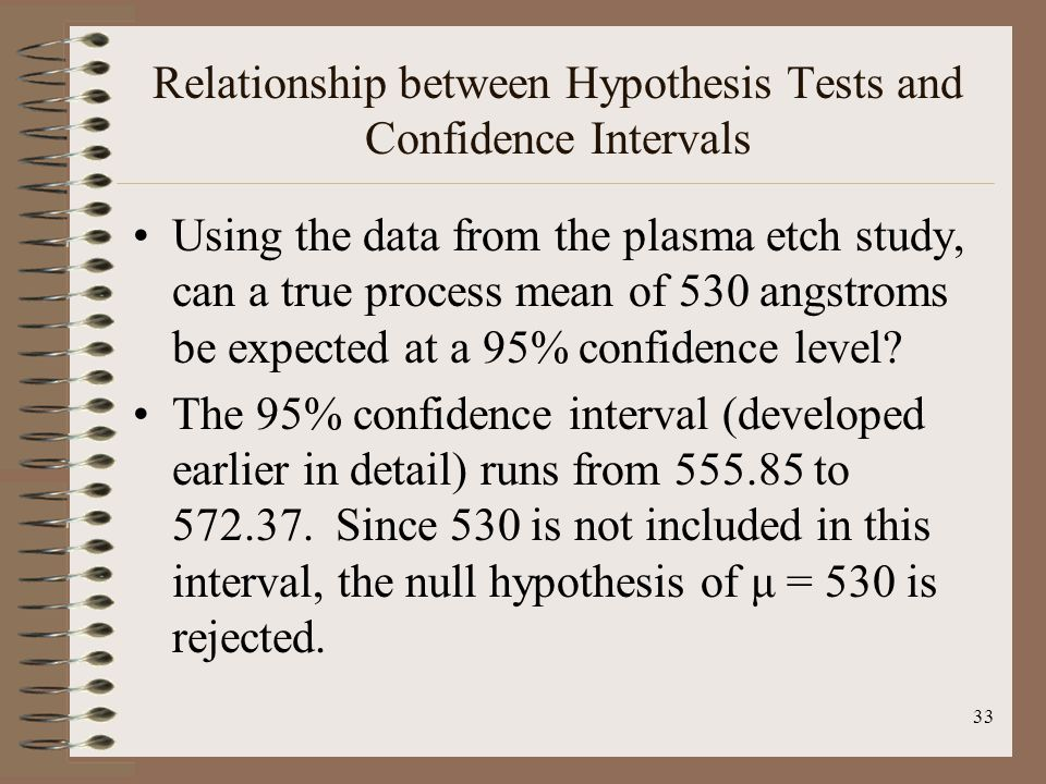 confidence level and interval relationship