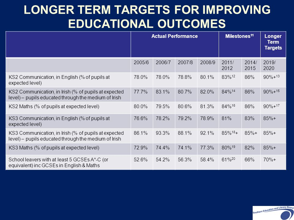 LONGER TERM TARGETS FOR IMPROVING EDUCATIONAL OUTCOMES