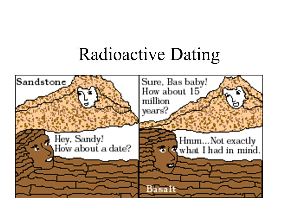 How to calculate radioactive dating