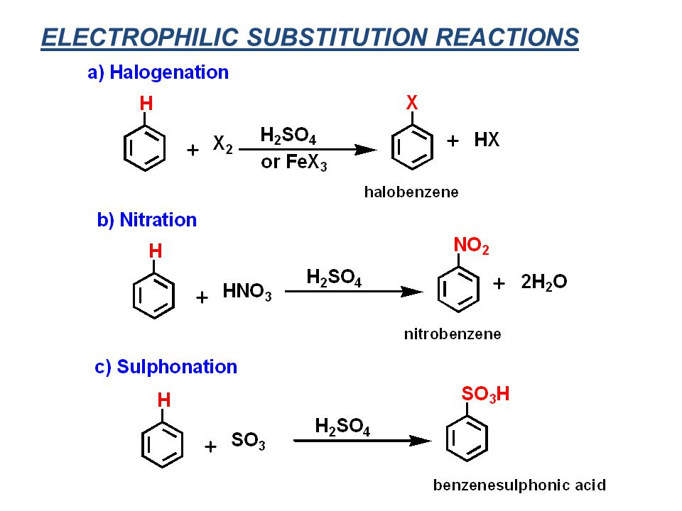 aromatic electrophilic substitution ar se reactions Nitration of benzene reaction type: electrophilic aromatic substitution summary overall transformation : ar-h to ar-no 2 reagent : for benzene, hno 3 in h 2 so 4 / heat electrophilic species : the nitronium ion (ie no 2 +) formed by the loss of water from the nitric acid.