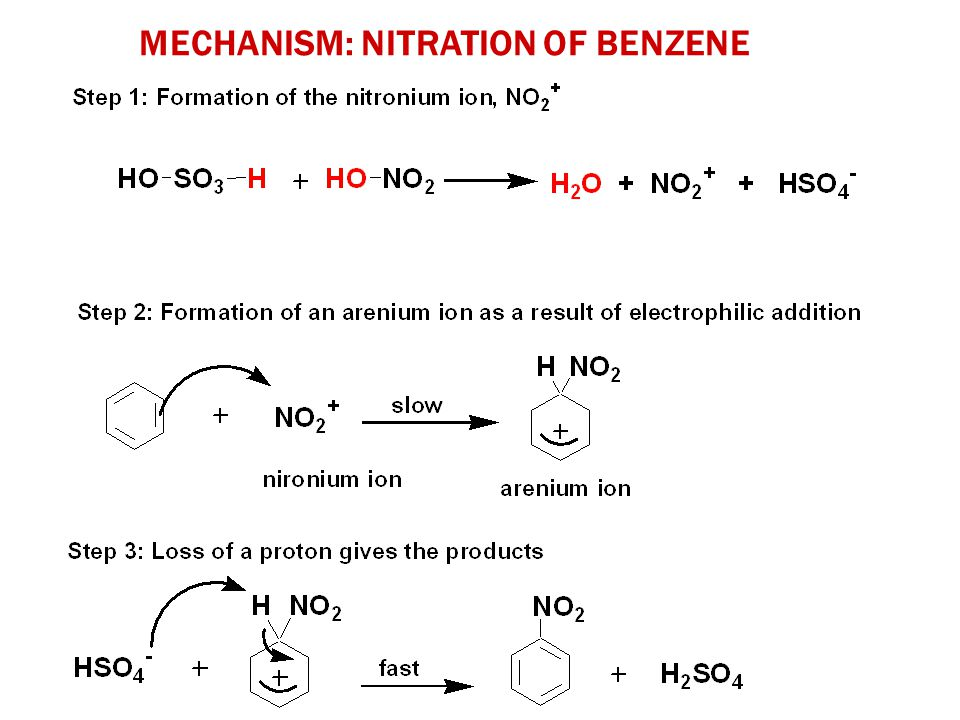 mechanism of nitration of acetanilide Electrophilic aromatic substitution  the starting material is  acetanilide  the most important steps in the mechanism are presented below  1.