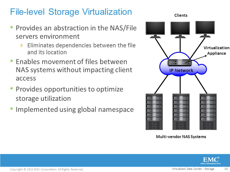 File-level Storage Virtualization