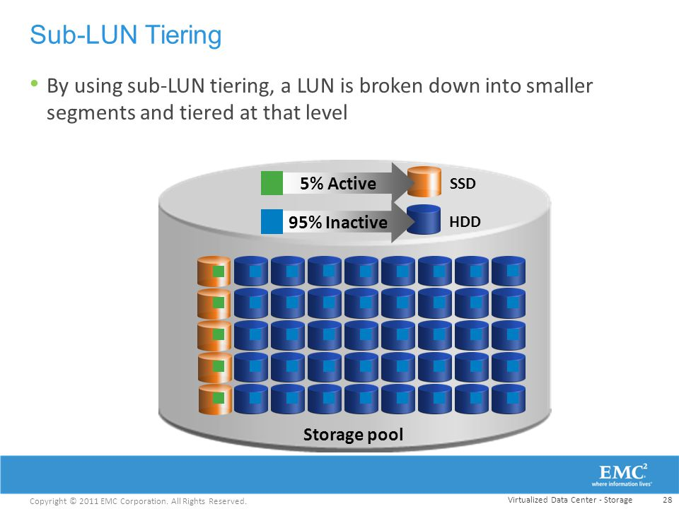 Sub-LUN Tiering By using sub-LUN tiering, a LUN is broken down into smaller segments and tiered at that level.