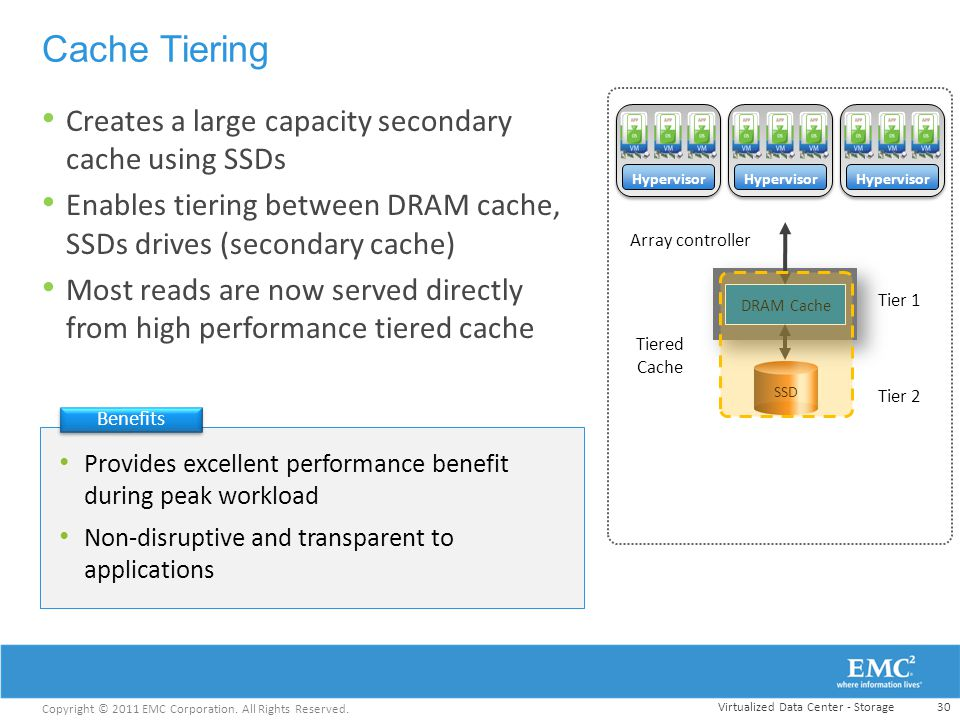 Cache Tiering Creates a large capacity secondary cache using SSDs
