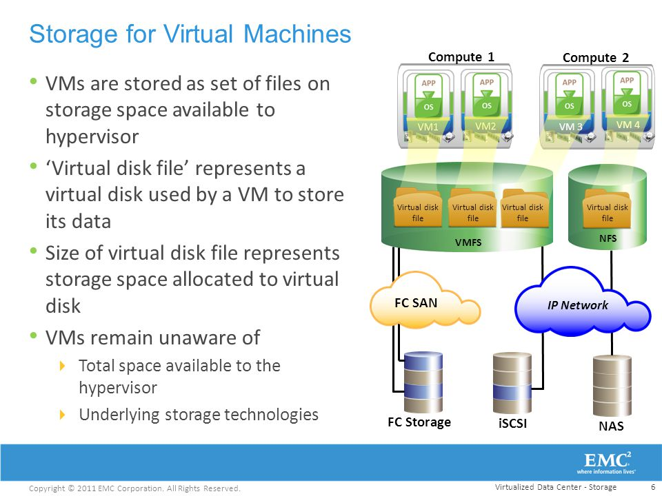 Storage for Virtual Machines