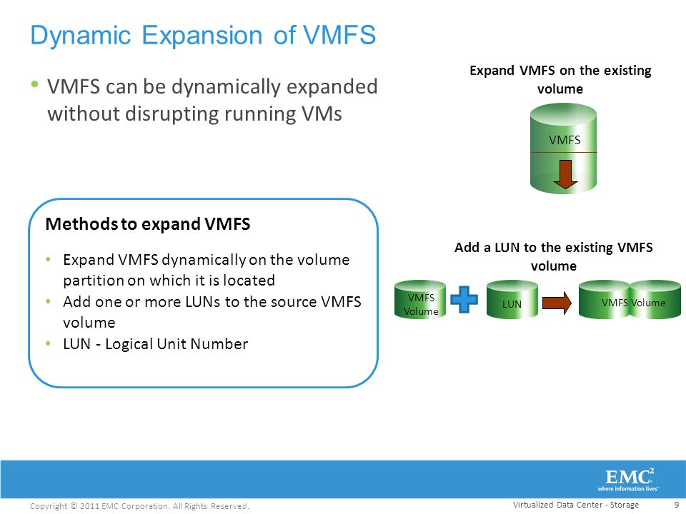 Dynamic Expansion of VMFS