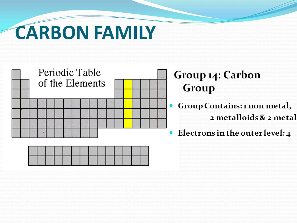 carbon family group 14 carbon group group contains 1 non metal - Periodic Table Name Of Group 14
