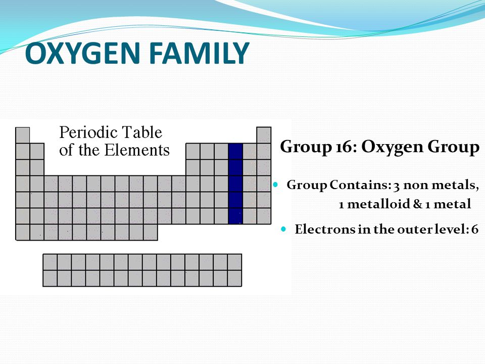 Families on the periodic table ppt download 12 oxygen urtaz Image collections