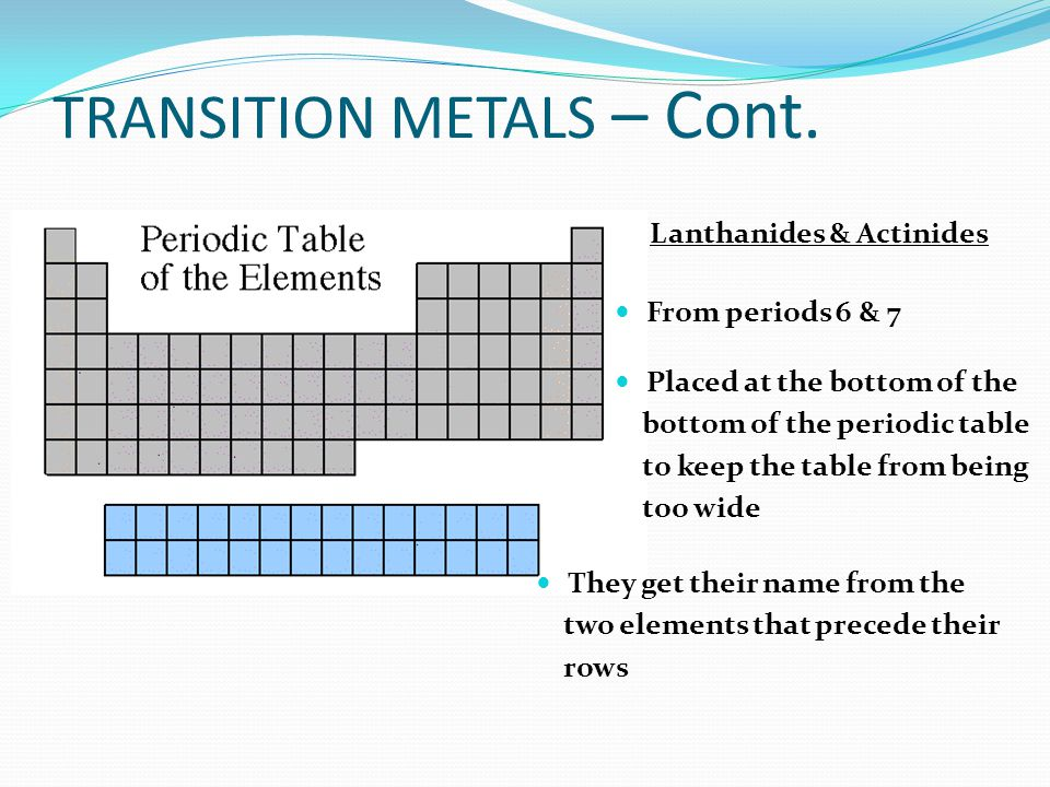 Families on the periodic table ppt download 15 transition urtaz Gallery