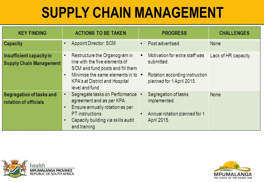 supply chain task 1 Supply chain management process plays a huge significance in running key operations for almost every organization without a successful supply chain, processes could halt at the floor level and ultimately bring down the results.