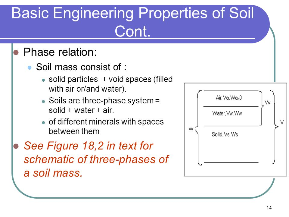 Highway engineering chapter 18 soil ppt video for Soil 3 phase system