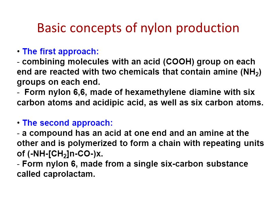 Concepts Of Nylon Production The 24