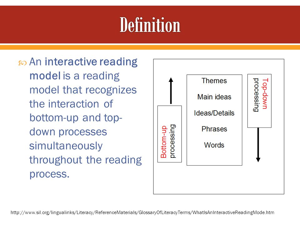 reading is an interactive process The writing process: pre-writing, drafting although we have artificially separated reading and writing instruction to clearly methods of writing instruction.