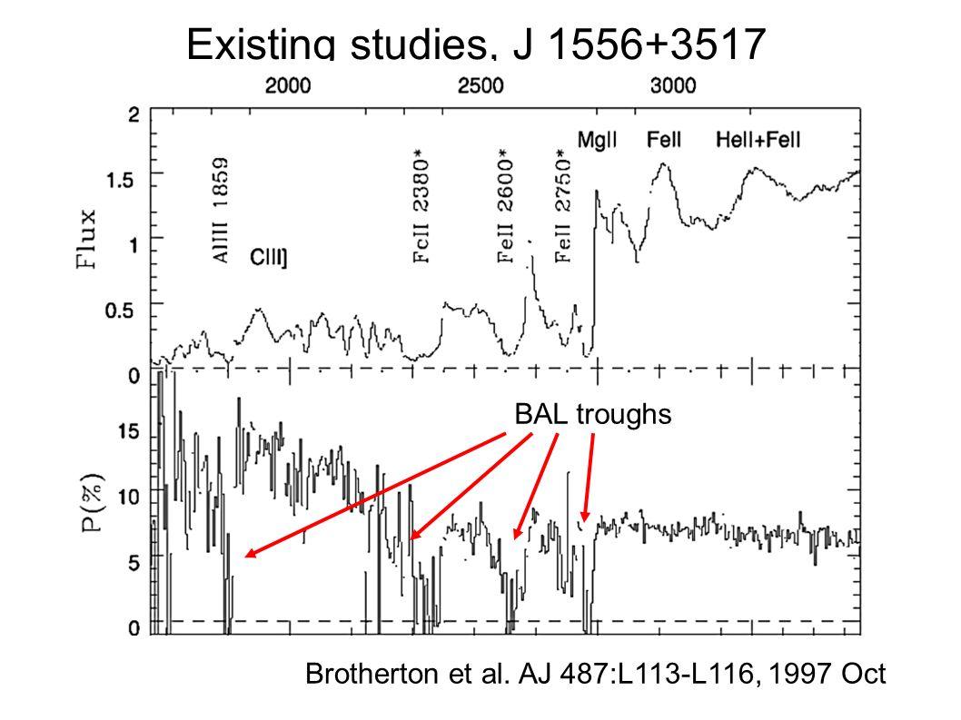 Existing studies, J 1556+3517 Flux Polarization % BAL troughs