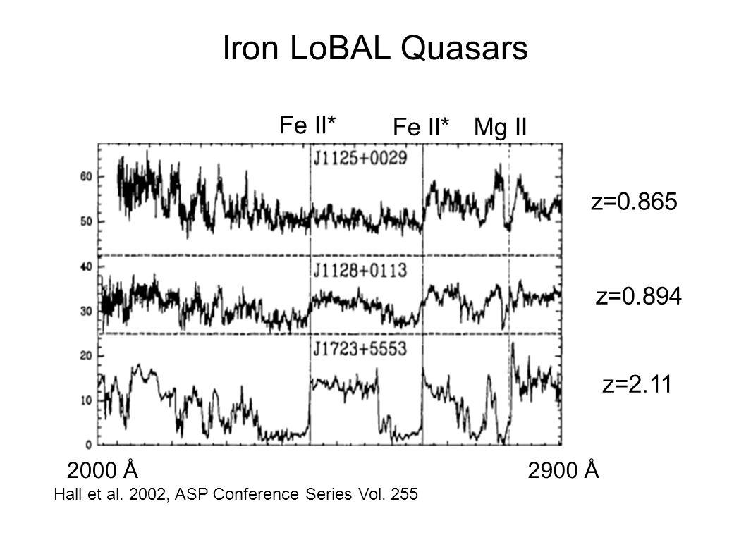 Iron LoBAL Quasars Fe II* Fe II* Mg II z=0.865 z=0.894 z=2.11 2000 Å