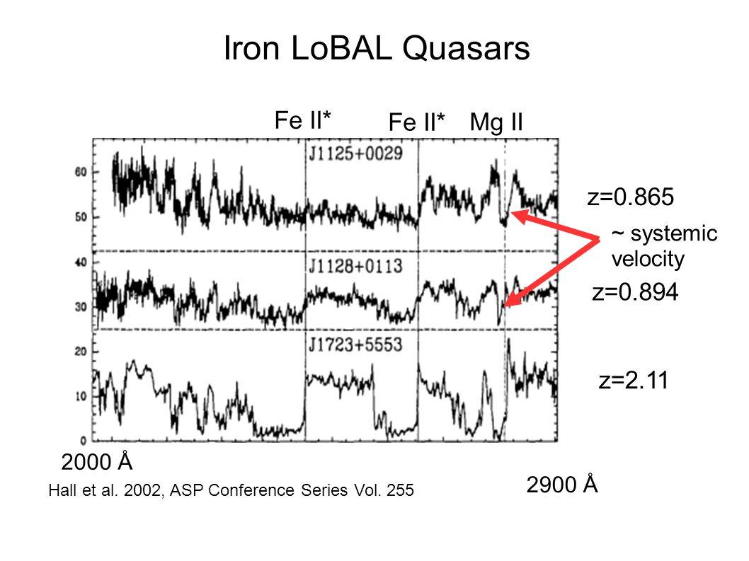 Iron LoBAL Quasars Fe II* Fe II* Mg II z=0.865 z=0.894 z=2.11