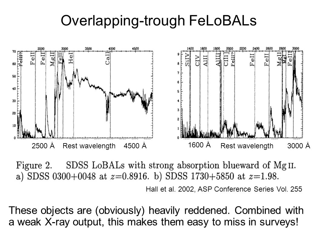 Overlapping-trough FeLoBALs