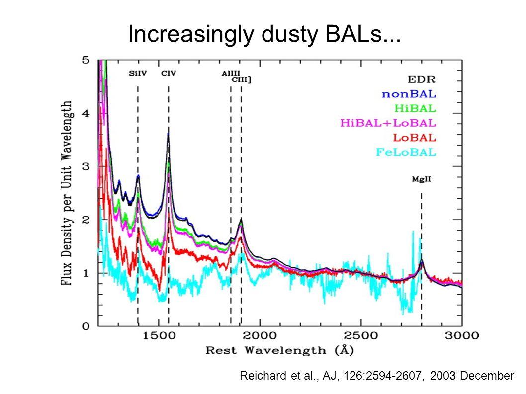 Increasingly dusty BALs...