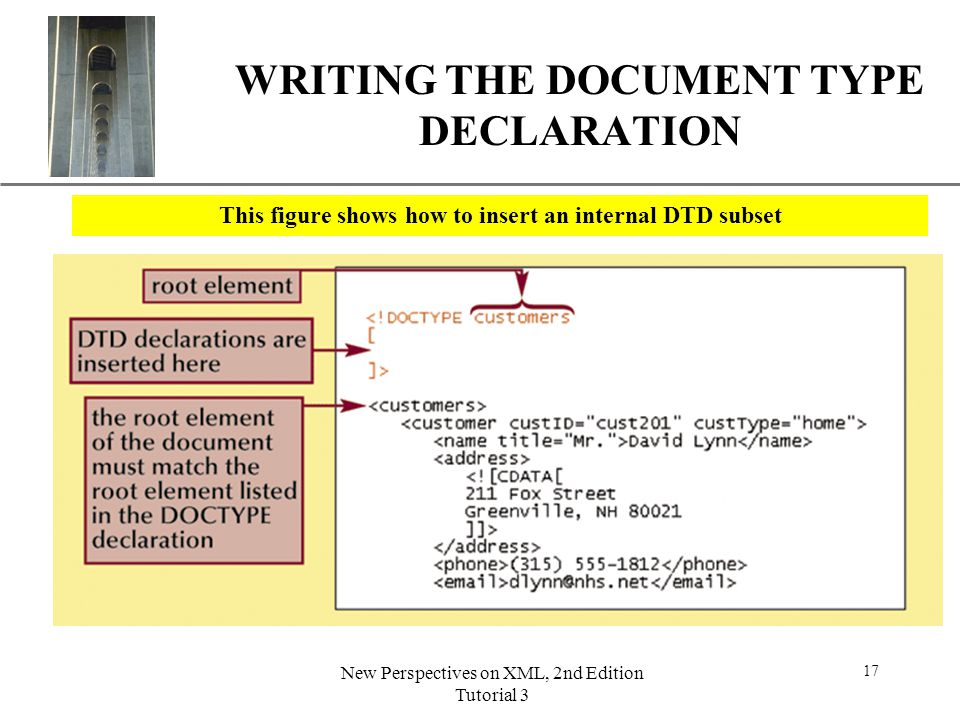 WRITING THE DOCUMENT TYPE DECLARATION