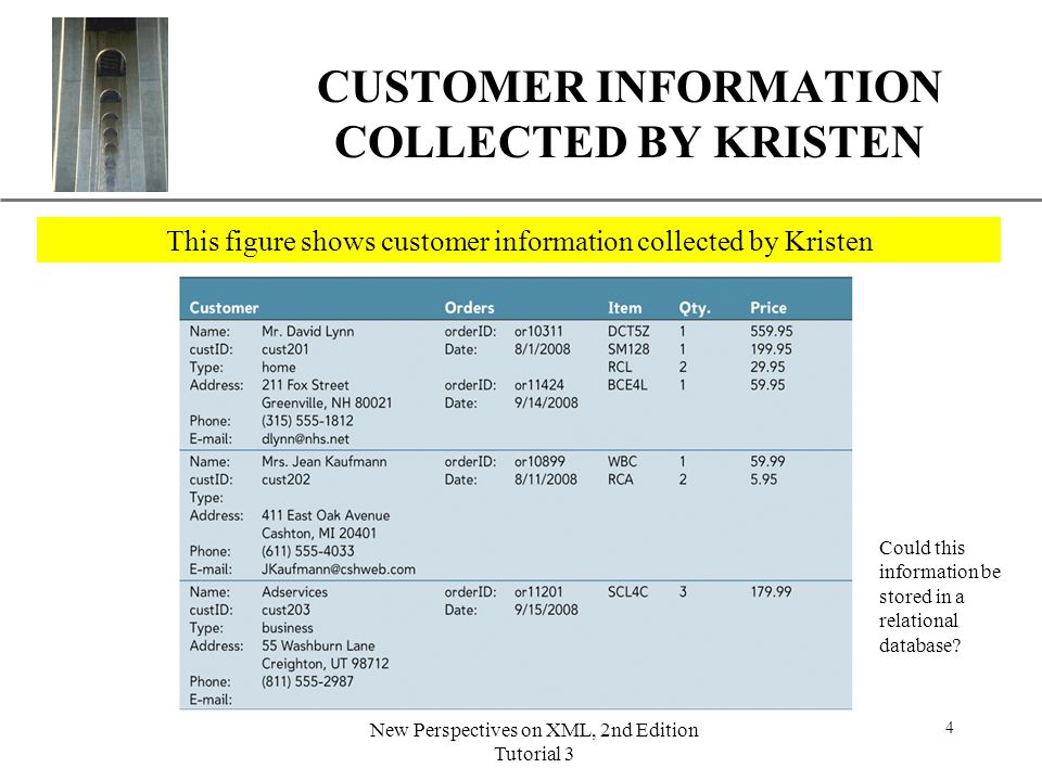 CUSTOMER INFORMATION COLLECTED BY KRISTEN
