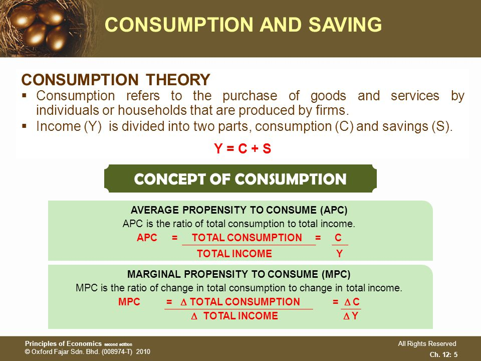consumption and savings relationship quizzes