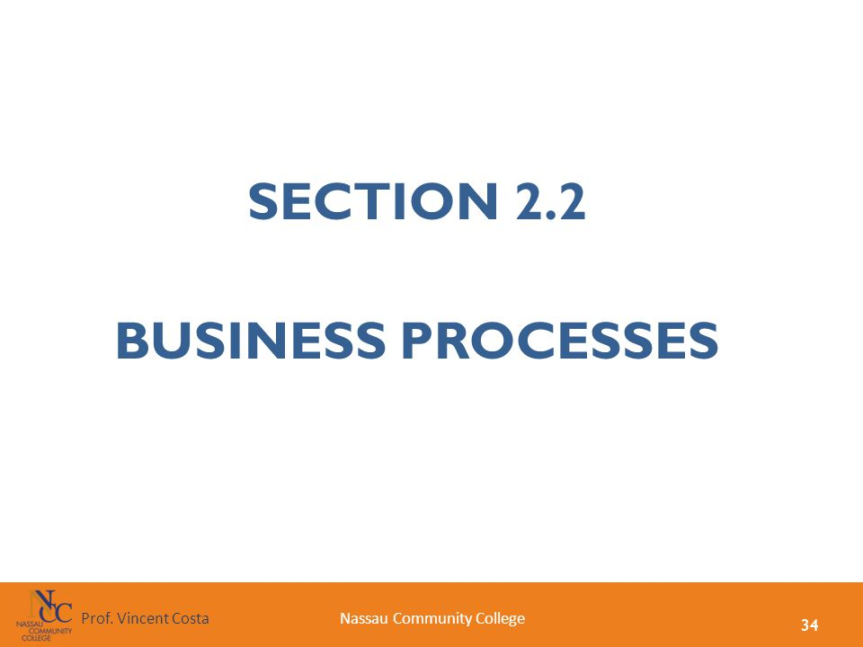 ask and it is given 22 processes pdf