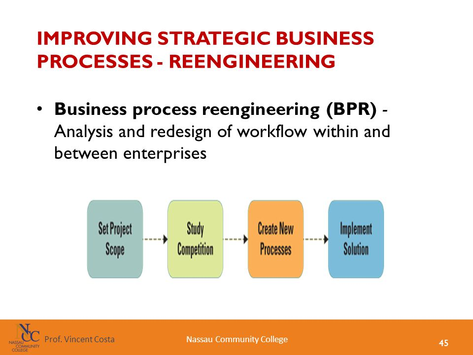 IMPROVING STRATEGIC BUSINESS PROCESSES - REENGINEERING