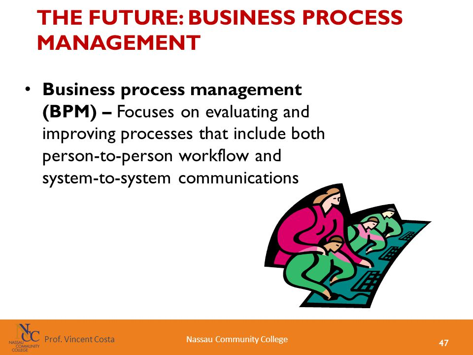 THE FUTURE: BUSINESS PROCESS MANAGEMENT